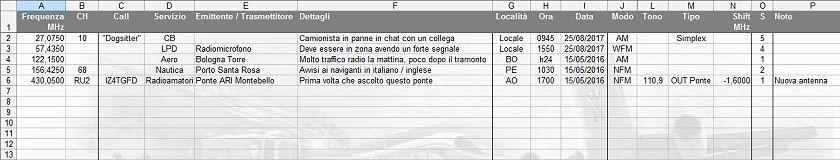 LOG radioascolto: vista generale del foglio Excel